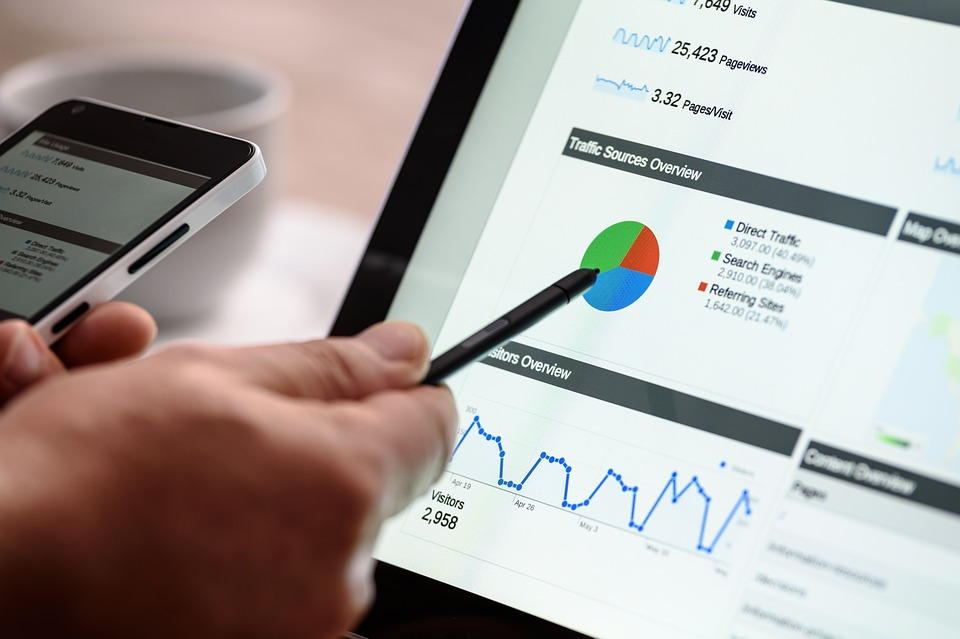 PPC or Pay Per Click: How It Works, Advantages and Examples