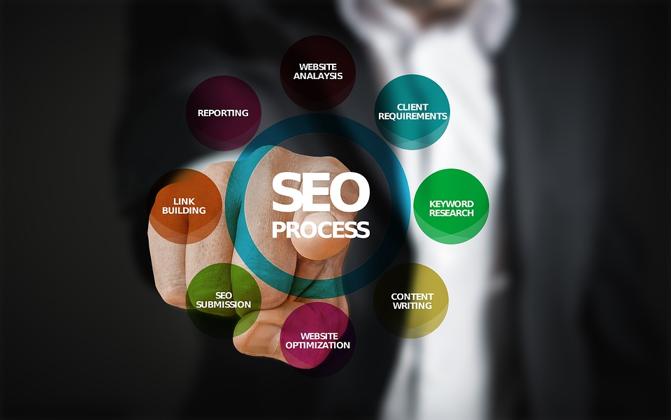 Instructions to Perfectly Optimize Your Content for SEO